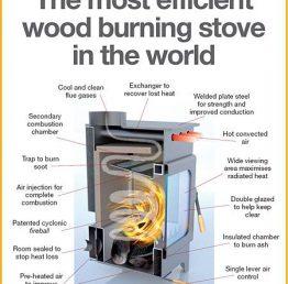 Burley Wakerley 9112 Woodburner