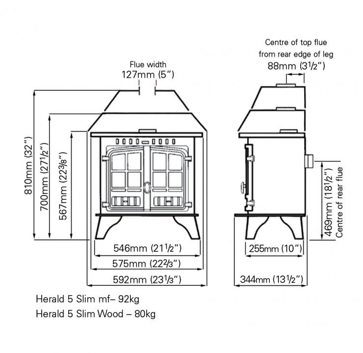 Herald 5 Dimensions